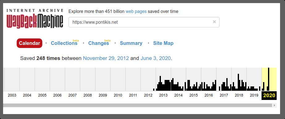 pontikis.net Web Archive