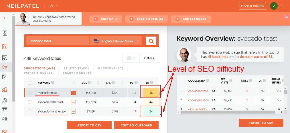 Write SEO content - Research keywords