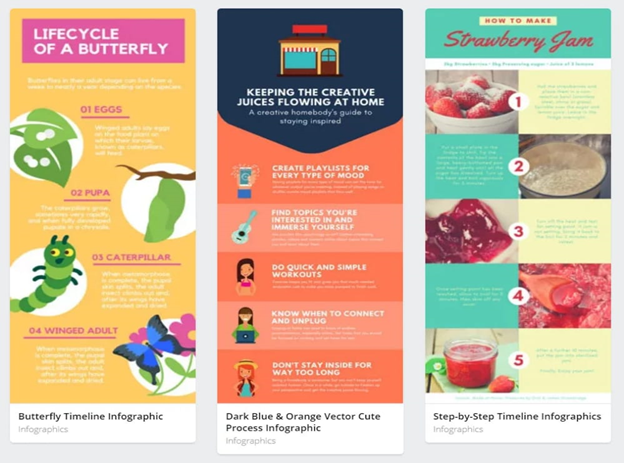 Infographic with Canva - Use eye-catching and relevant visual elements