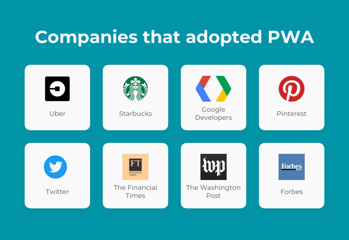 A Comprehensive Guide on Progressive Web App