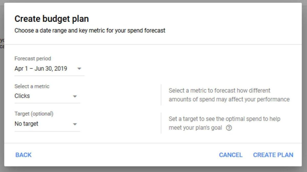 Budget Plan Google Ads